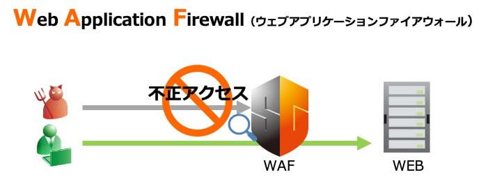 WebApplicationFirewall-1-v5