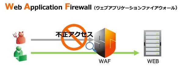 WebApplicationFirewall-1