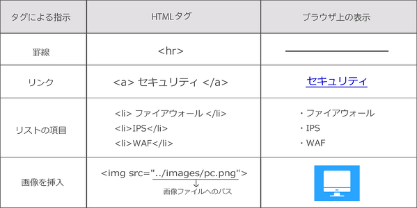 html-3