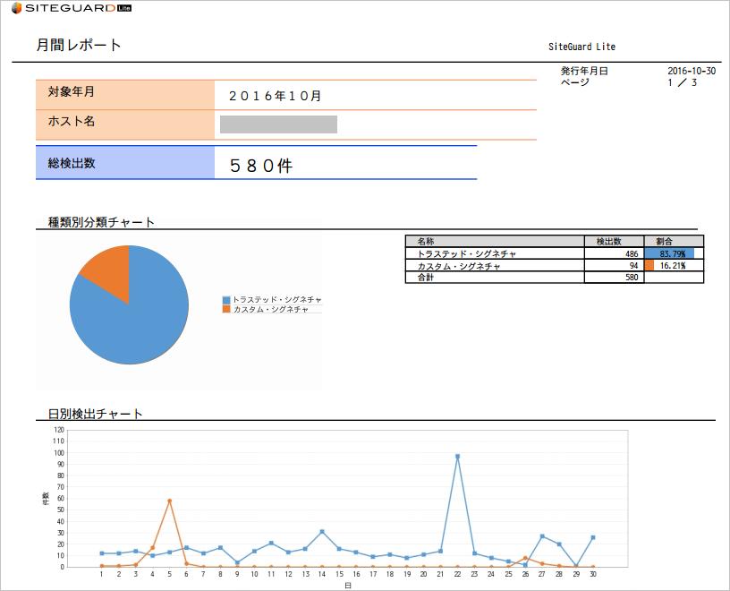 レポート-02