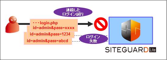 カスタム・シグネチャ-03