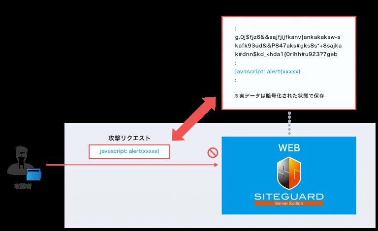 siteguard-server-edition-02