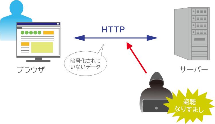 HTTP_2