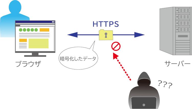 HTTP_4
