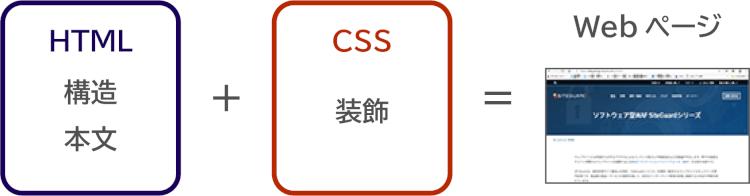 css_1